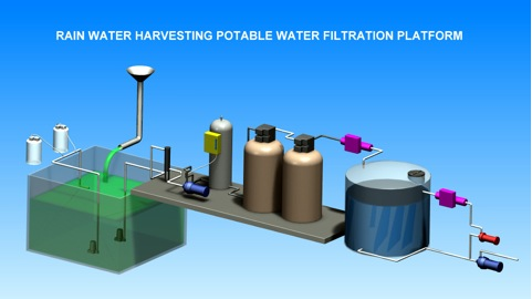 Industrial Rain Water Harvesting Potable Water Filtration Platform.  Industrial, Commercial, Residential rainwater harvesting and water treatment systems.